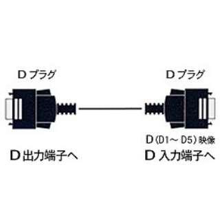 1.5mD端子ケーブル(D端子⇔D端子)FVC-DV15