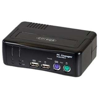 パソコン自動切替器(2台用) CG-PC2KVMCA