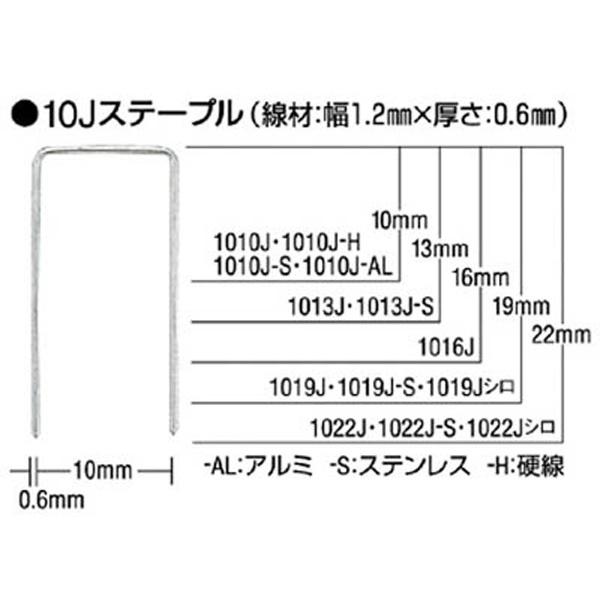 マックス (MAX) MAX ステンレスステープル 肩幅10mm 長さ13mm 5000本り 1013J-S 1箱(5000本) 451-6559