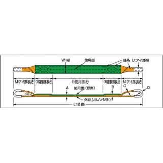 ベルトスリング JIS3等級 両端アイ形 50mm×1.5m G5015