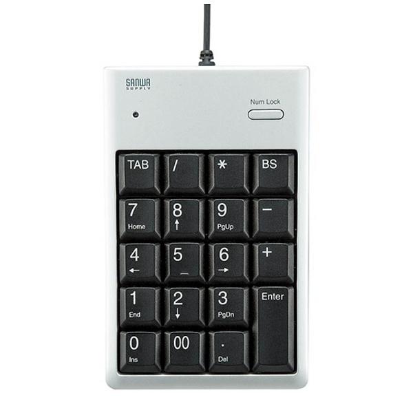 テンキー・テンキー電卓