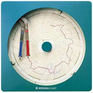 温湿度記録計 温湿きろく君 KC10-WM 32日用 <BOV983>