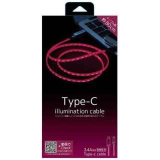 [Type-C ]ケーブル 充電・転送 0.8m ピンク CK-C06PK [0.8m]