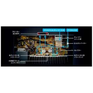 [high res sound source correspondence] Network receiver (black) R-N303(B)  [wide FM correspondence]