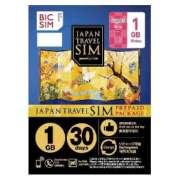 標準SIM 「BIC SIMジャパントラベルパッケージ 1GB」 IMB228
