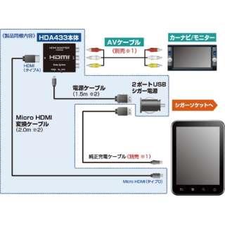 HDMI変換アダプター  (Android:MicroHDMIコネクタ搭載端末用)HDA433-C R-SPEC HDA433-C