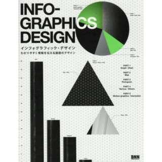 インフォグラフィック・デザイン わかりやすく情報を伝える図説