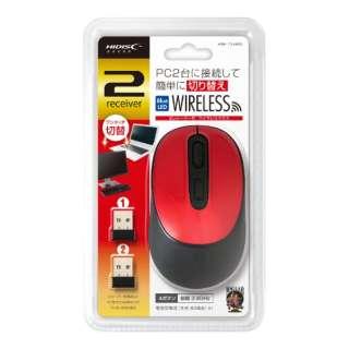 HDM-7146RD マウス HIDISC レッド [BlueLED /4ボタン /USB /無線(ワイヤレス)]