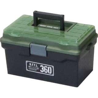 ASTAGE ルーフツールボックス360X 360X