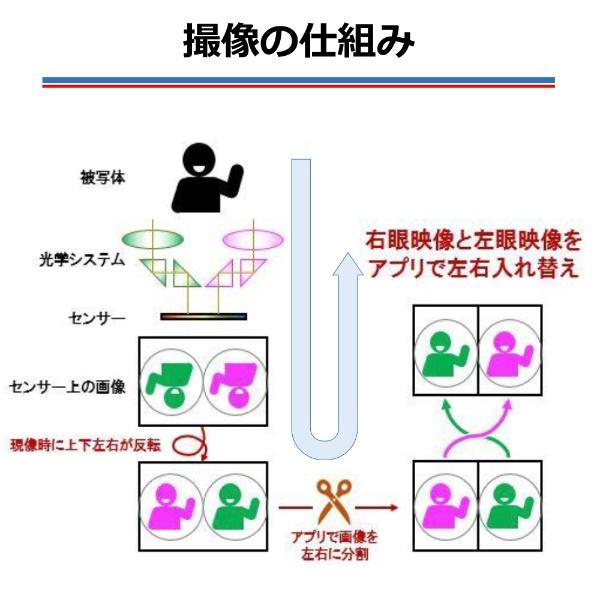 https://image.biccamera.com/img/00000009653864_A09.jpg